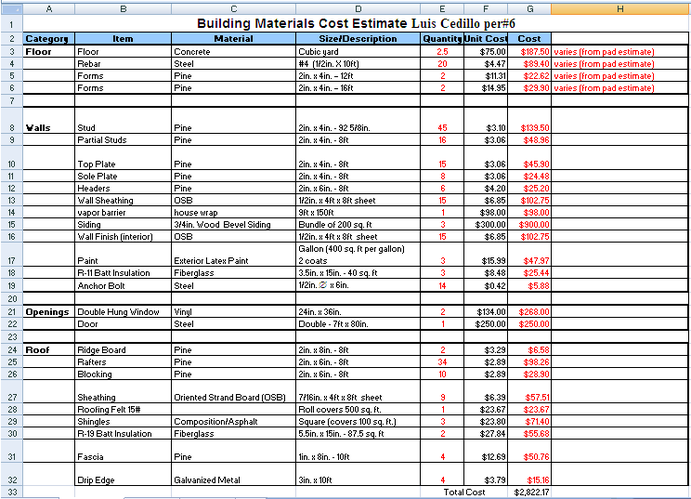 building materials calculator excel